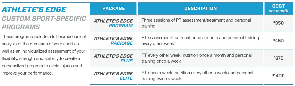 Athlete S Edge Packages Physical Therapy Fitness West Linn Or